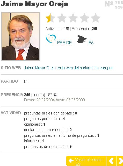 mayor oreja